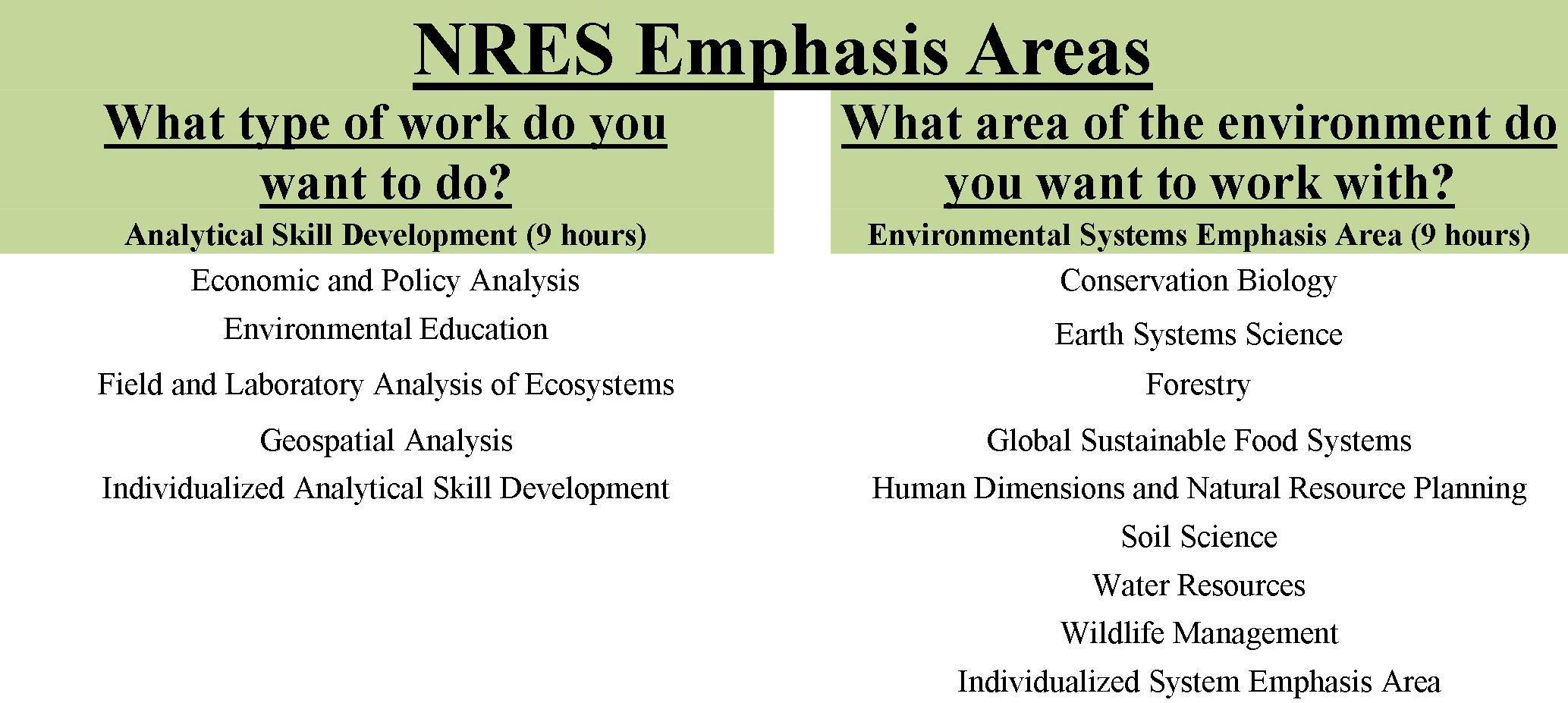 curriculum natural resources environmental science nres curriculum